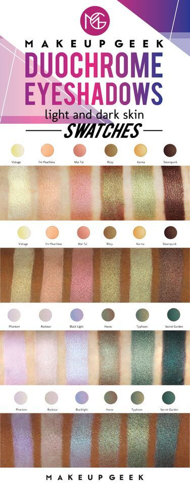 makeupgeek-duochrome-eyeshadow-swatches