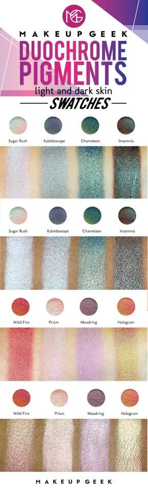 makeupgeek-duochrome-pigments-swatches